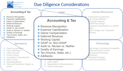 Prepare and Prevent Common Due Diligence Issues in Health IT Transactions: Accounting and Tax Considerations (Part 1 of 6)