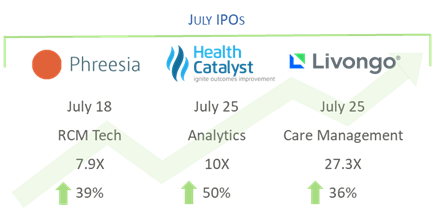HGP Health IT July Insights